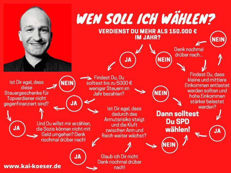 Kai Koeser gibt eine Wahlempfehlung, Steuerpläne der SPD